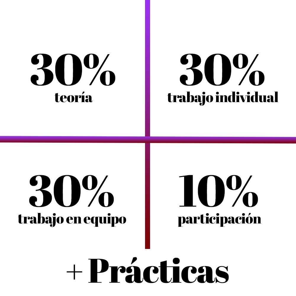 porcentajes evaluación ecosociales